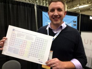 "Chuck Gose, BroadSign corporate communications practice leader and sales director, shows the company's popular ""Periodic Table of Internal Communication."""